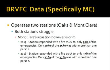 MC Station